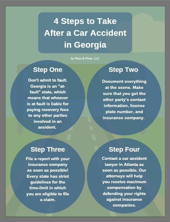 4 Steps to Take After a Car Accident Infographic